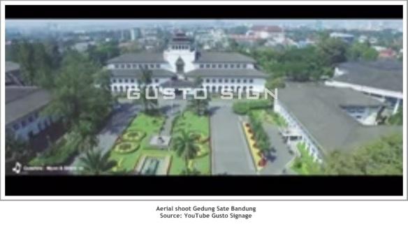 Bandung Bird's Eye View scene